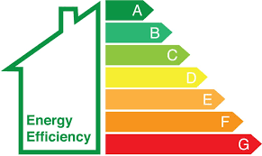 Get An Energy Performance Certificate (EPC)Here